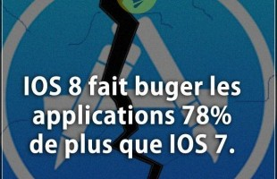 Citation courte : IOS 8 fait buger les applications 78% de plus que IOS 7.