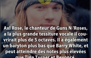 Citation chanteur : Axl Rose, le chanteur de Guns N 'Roses, a la plus grande tessiture vocale il cou...