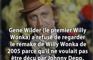 Citation regard : Gene Wilder (le premier Willy Wonka) a refusé de regarder le remake de Willy Wonka...